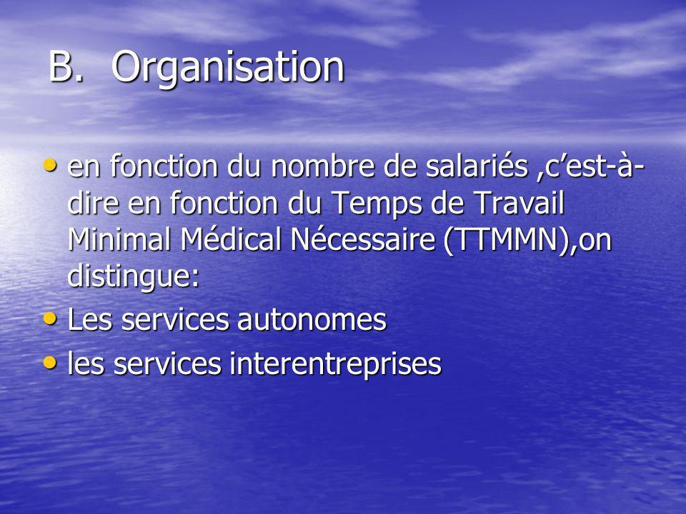B. Organisation en fonction du nombre de salariés,cest-à- dire en fonction du Temps de Travail Minimal Médical Nécessaire (TTMMN),on distingue: en fon