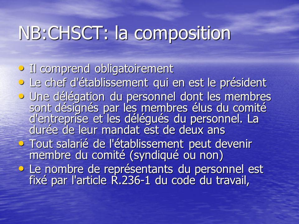 NB:CHSCT: la composition Il comprend obligatoirement Il comprend obligatoirement Le chef d'établissement qui en est le président Le chef d'établisseme