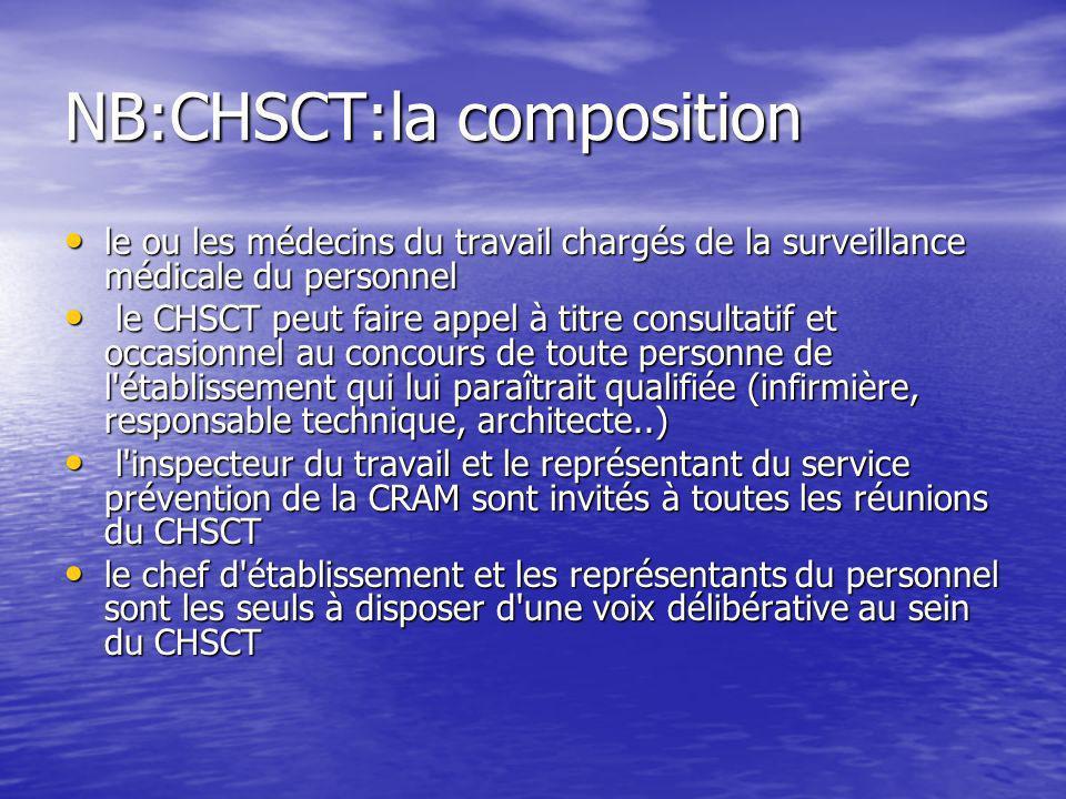 NB:CHSCT:la composition le ou les médecins du travail chargés de la surveillance médicale du personnel le ou les médecins du travail chargés de la sur