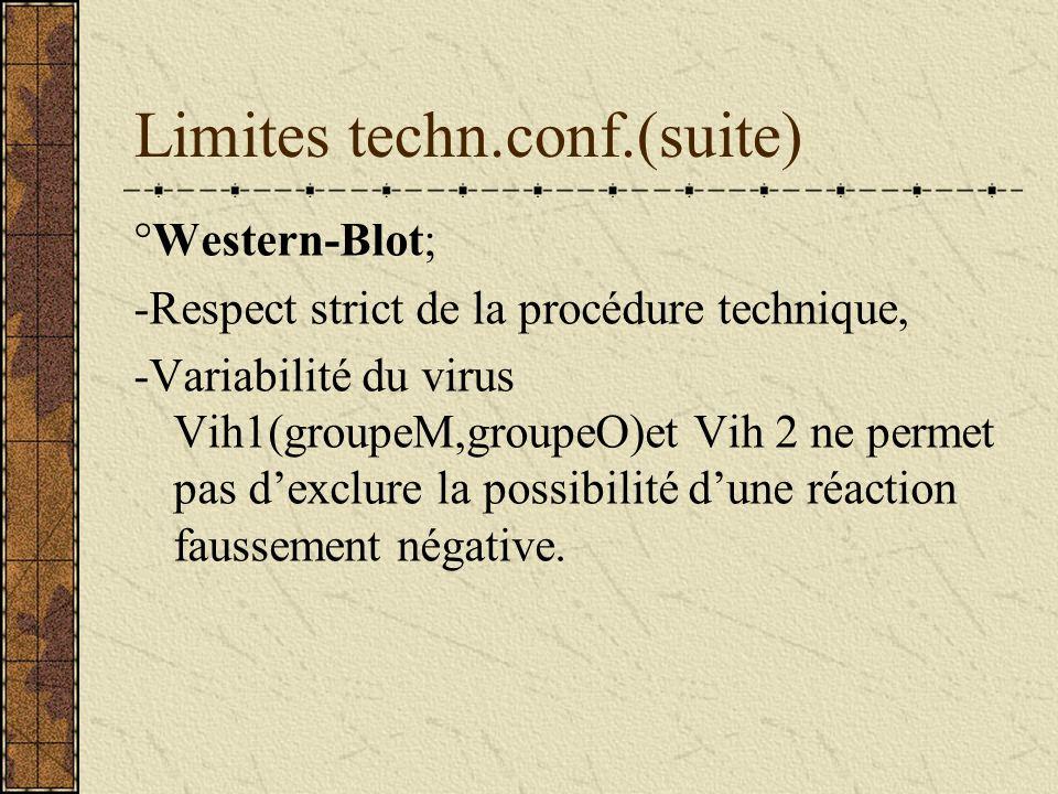 Techniques de confirmation(suite) Limites; °Elisa: - Faibles taux danticorps peuvent ne pas être détectés, -la variabilité du virus Vih1(groupe M, gro