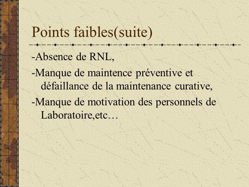 IV.Conclusions Les points faibles: -Insuffisance des Techniciens de laboratoire, -Une rupture fréquente des réactifs et matériels, -Absence de contrôl