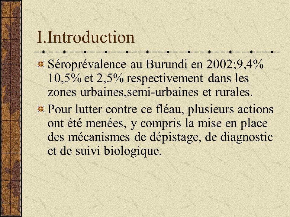 Stratégies de diagnostic et de dépistage du VIH au Burundi Par Juvent KINIGI M.S. Biotechnologie médicale