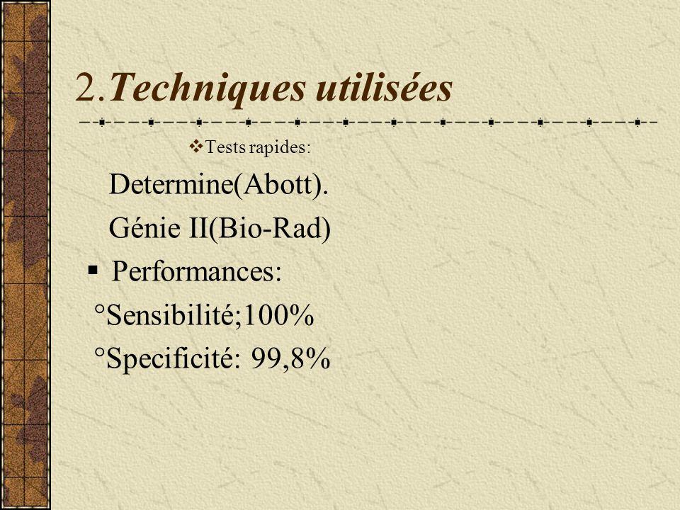 Organisation des laboratoires(suite) Niveau régional; Tests rapides +ELISA+ WB. Niveau national; Tests rapides+ELISA + WB+ PCR. Existence des Centres