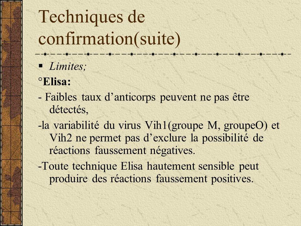 Techniques utilisées(suite) Les tests de confirmation. - ELISA, -Western Blot. Performances ; °Sensibilité:100% ° Specifité :99,98%.