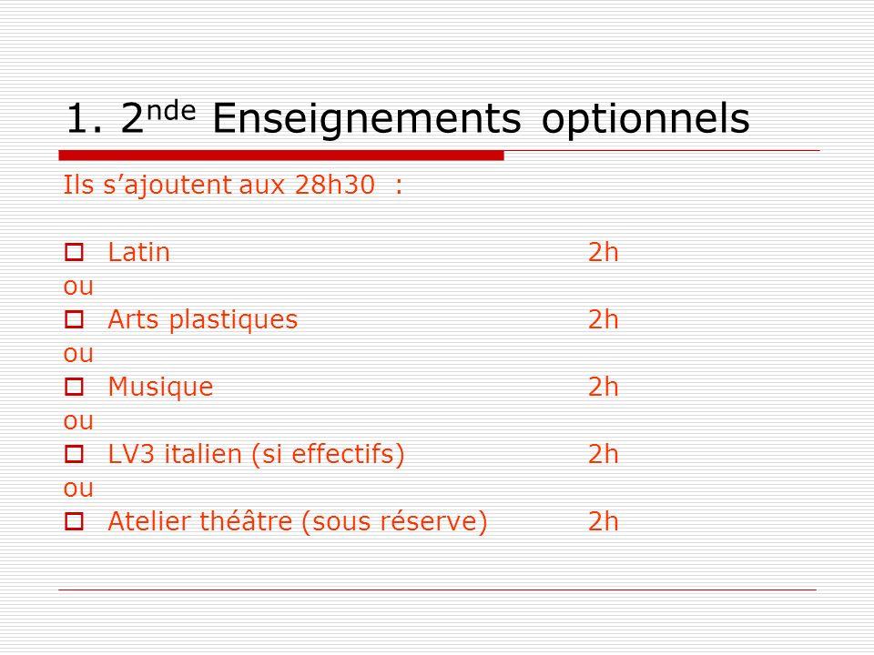1. 2 nde Enseignements optionnels Ils sajoutent aux 28h30 : Latin 2h ou Arts plastiques 2h ou Musique2h ou LV3 italien (si effectifs)2h ou Atelier thé