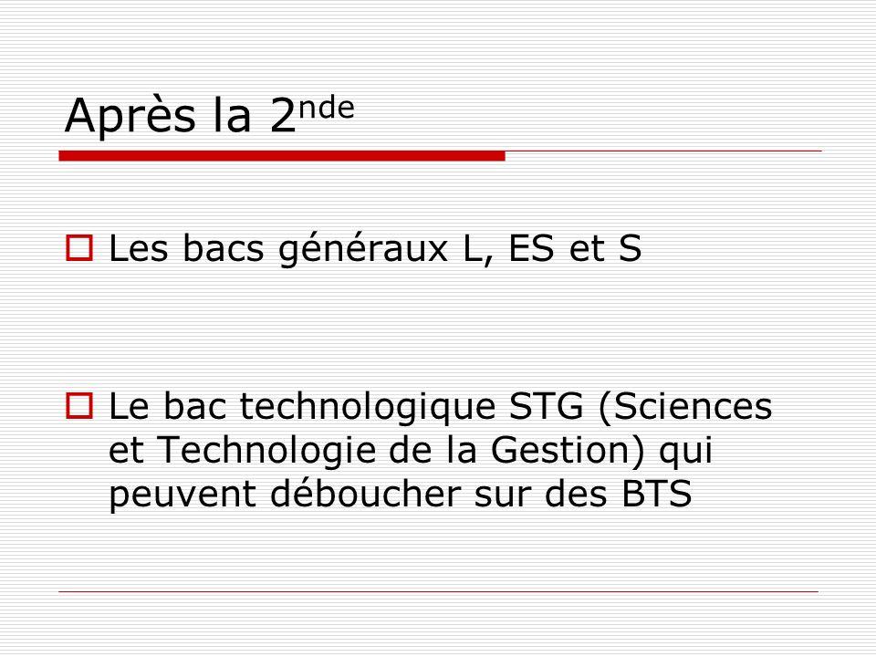 Après la 2 nde Les bacs généraux L, ES et S Le bac technologique STG (Sciences et Technologie de la Gestion) qui peuvent déboucher sur des BTS