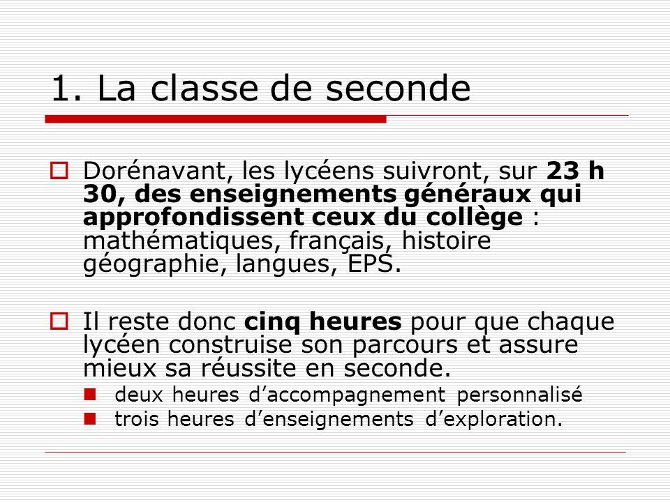 1. La classe de seconde Dorénavant, les lycéens suivront, sur 23 h 30, des enseignements généraux qui approfondissent ceux du collège : mathématiques,