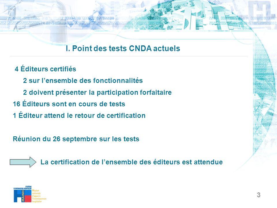 3 I. Point des tests CNDA actuels 4 Éditeurs certifiés 2 sur lensemble des fonctionnalités 2 doivent présenter la participation forfaitaire 16 Éditeur