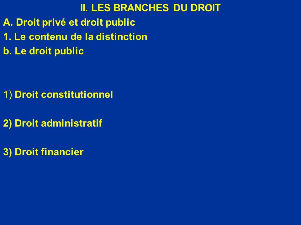 II. LES BRANCHES DU DROIT A. Droit privé et droit public 1. Le contenu de la distinction b. Le droit public 1) Droit constitutionnel 2) Droit administ