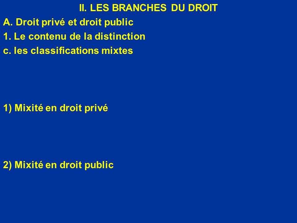 II. LES BRANCHES DU DROIT A. Droit privé et droit public 1. Le contenu de la distinction c. les classifications mixtes 1) Mixité en droit privé 2) Mix