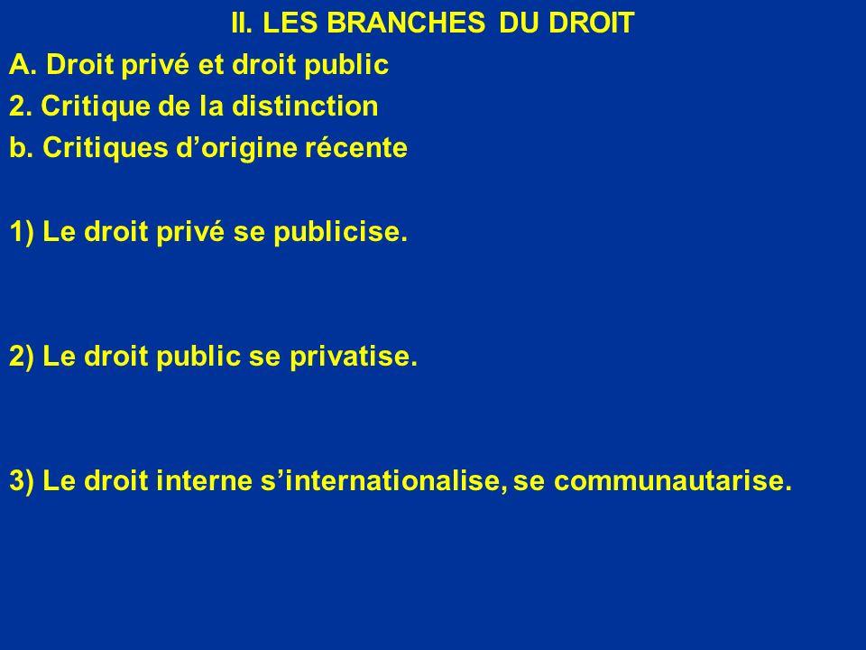 II. LES BRANCHES DU DROIT A. Droit privé et droit public 2. Critique de la distinction b. Critiques dorigine récente 1) Le droit privé se publicise. 2