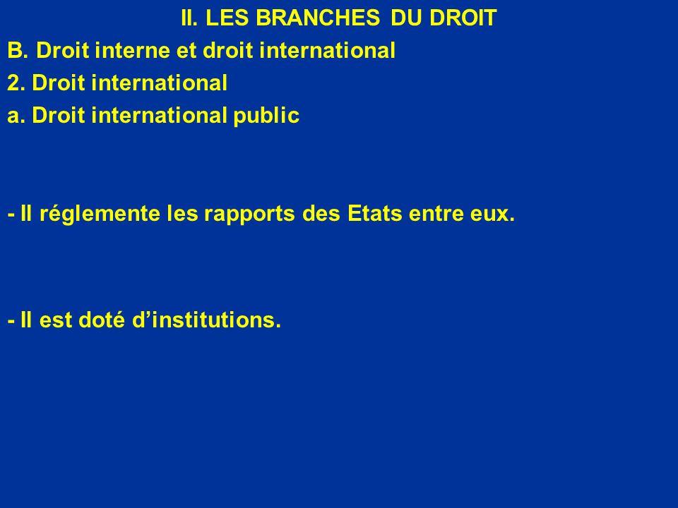 II. LES BRANCHES DU DROIT B. Droit interne et droit international 2. Droit international a. Droit international public - Il réglemente les rapports de