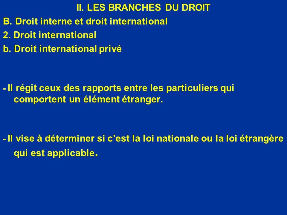 II. LES BRANCHES DU DROIT B. Droit interne et droit international 2. Droit international b. Droit international privé - Il régit ceux des rapports ent