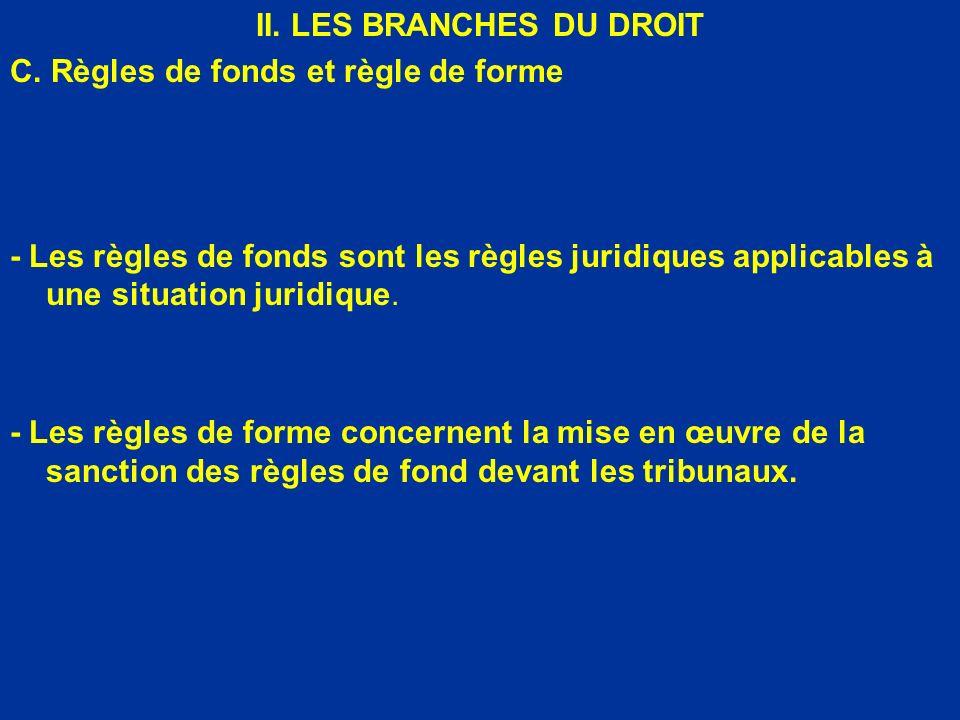 II. LES BRANCHES DU DROIT C. Règles de fonds et règle de forme - Les règles de fonds sont les règles juridiques applicables à une situation juridique.