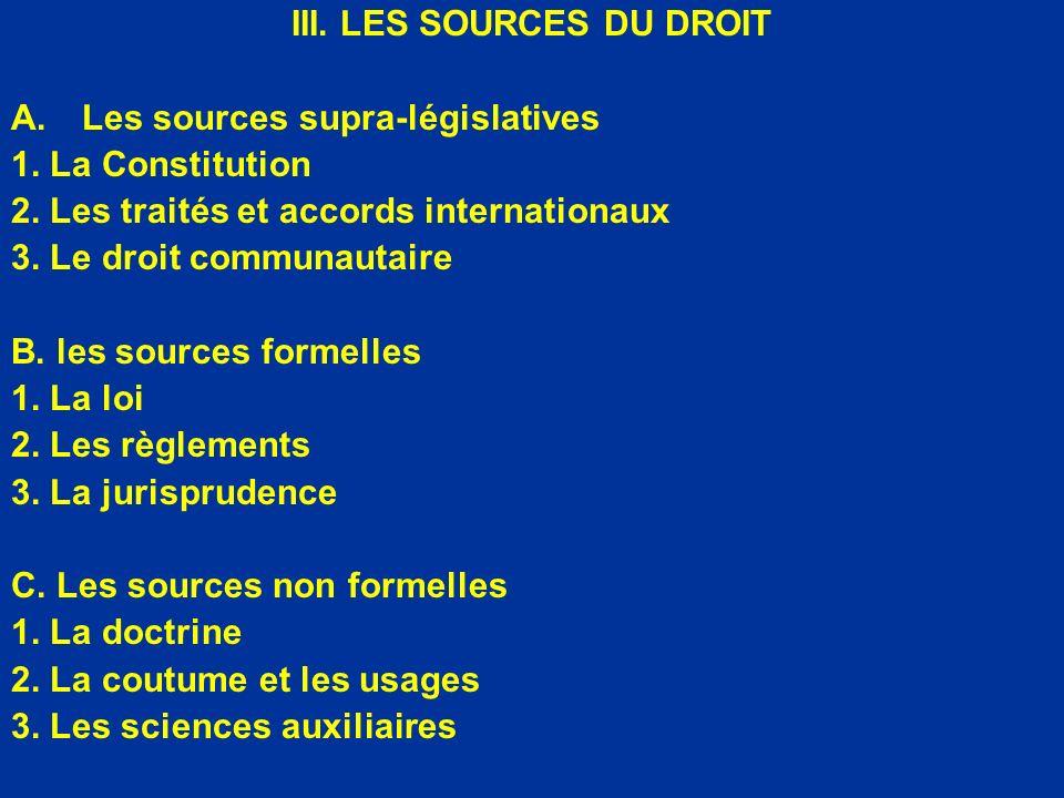 III. LES SOURCES DU DROIT A.Les sources supra-législatives 1. La Constitution 2. Les traités et accords internationaux 3. Le droit communautaire B. le