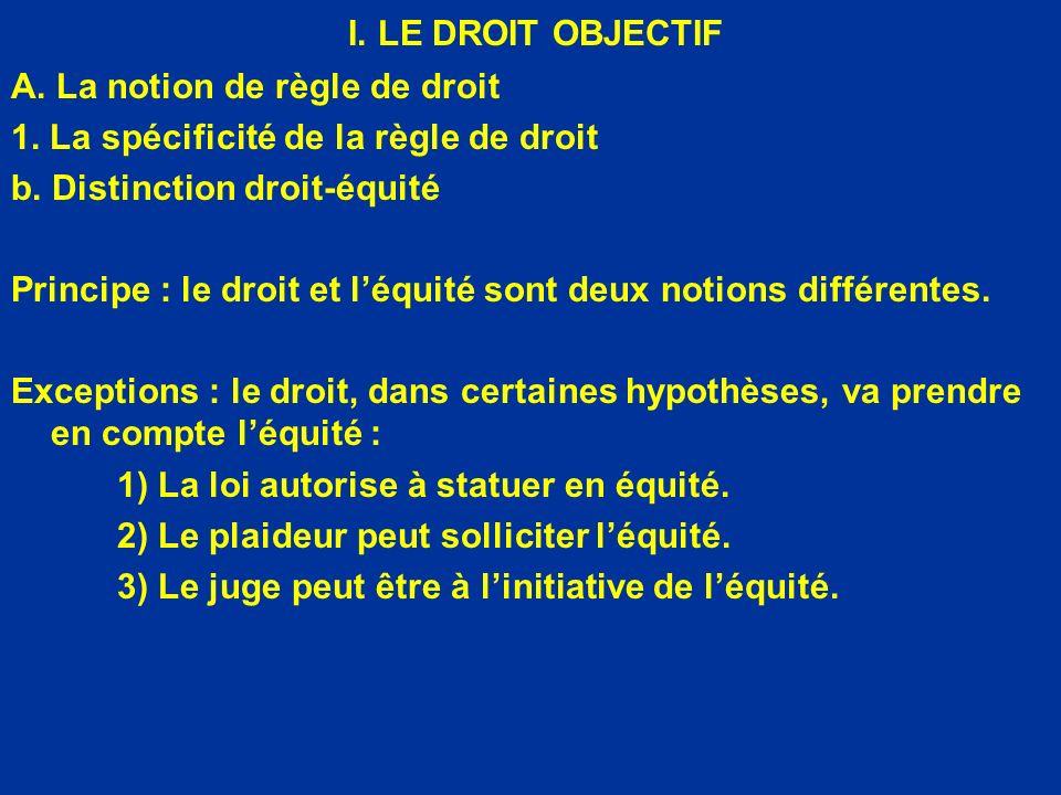I. LE DROIT OBJECTIF A. La notion de règle de droit 1. La spécificité de la règle de droit b. Distinction droit-équité Principe : le droit et léquité