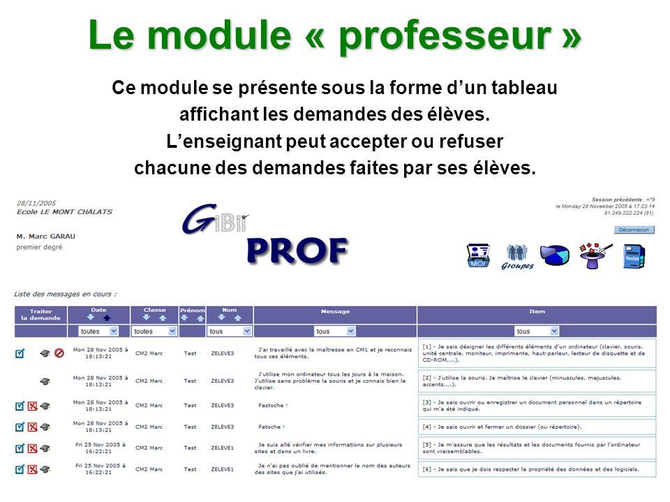 Le module « professeur » Ce module se présente sous la forme dun tableau affichant les demandes des élèves. Lenseignant peut accepter ou refuser chacu