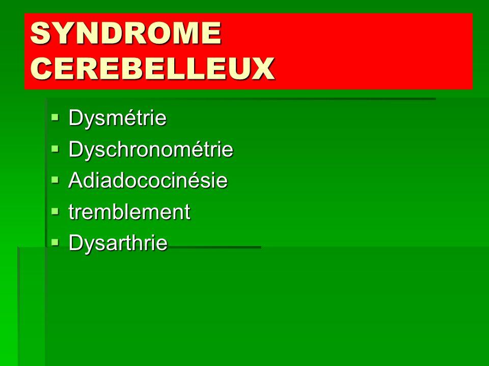 SYNDROME CEREBELLEUX Dysmétrie Dysmétrie Dyschronométrie Dyschronométrie Adiadococinésie Adiadococinésie tremblement tremblement Dysarthrie Dysarthrie