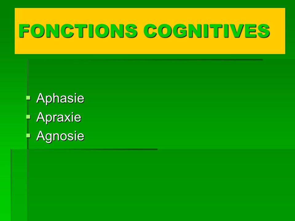 FONCTIONS COGNITIVES Aphasie Aphasie Apraxie Apraxie Agnosie Agnosie