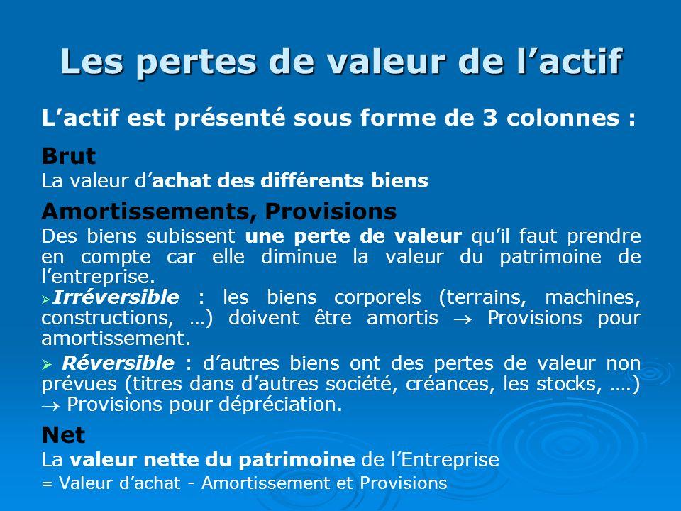 Les pertes de valeur de lactif Lactif est présenté sous forme de 3 colonnes : Brut La valeur dachat des différents biens Amortissements, Provisions De