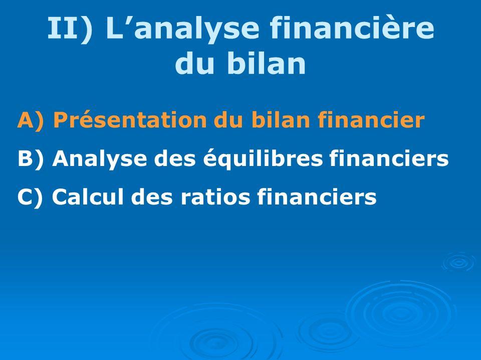 A) Présentation du bilan financier B) Analyse des équilibres financiers C) Calcul des ratios financiers