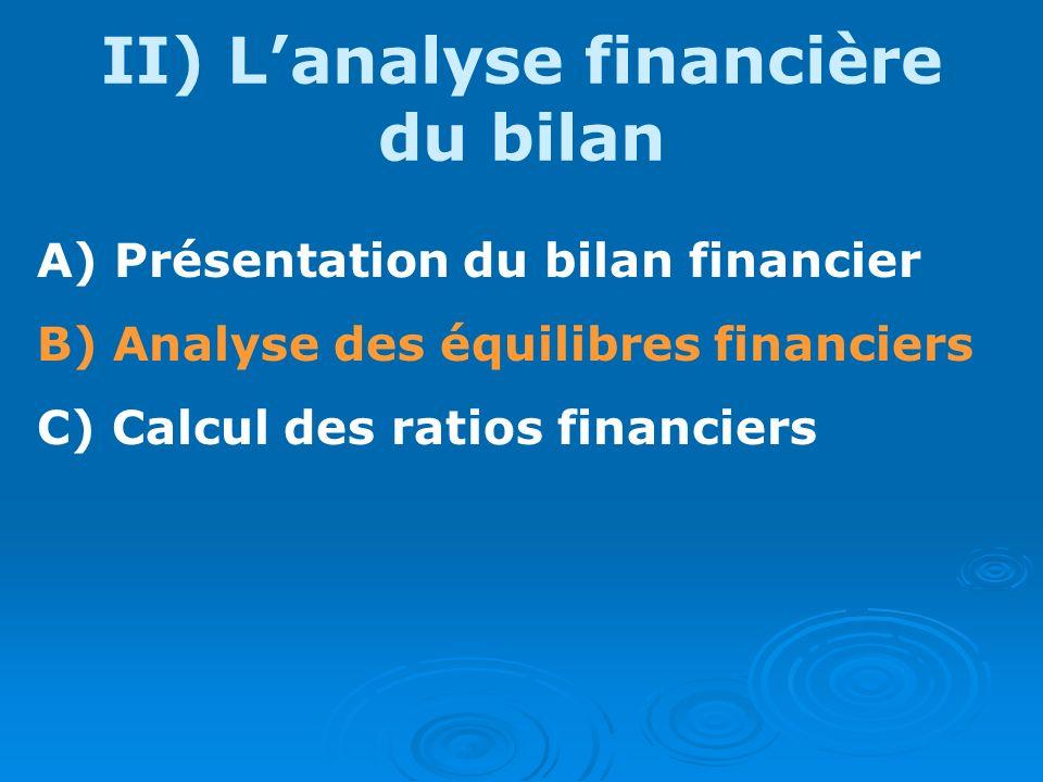 II) Lanalyse financière du bilan A) Présentation du bilan financier B) Analyse des équilibres financiers C) Calcul des ratios financiers