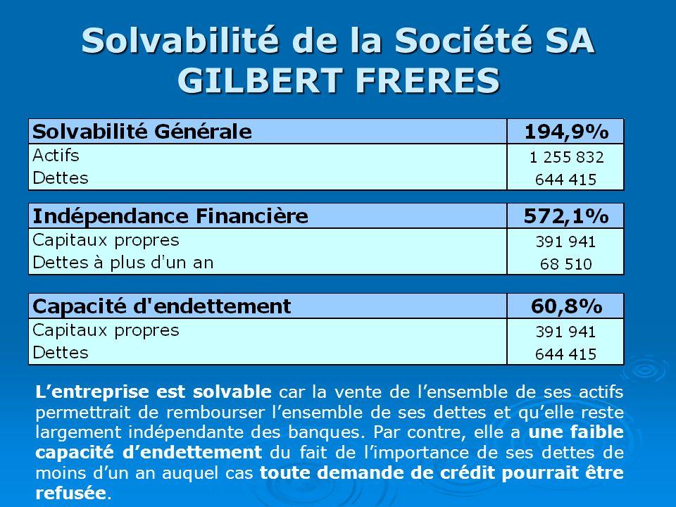 Solvabilité de la Société SA GILBERT FRERES Lentreprise est solvable car la vente de lensemble de ses actifs permettrait de rembourser lensemble de se