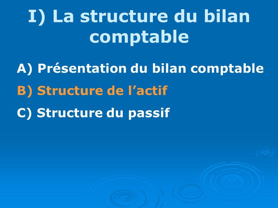 I) La structure du bilan comptable A) Présentation du bilan comptable B) Structure de lactif C) Structure du passif