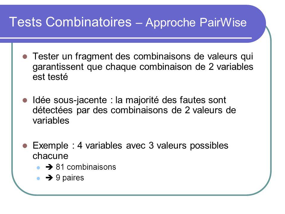 Tests Combinatoires – Approche PairWise Tester un fragment des combinaisons de valeurs qui garantissent que chaque combinaison de 2 variables est testé Idée sous-jacente : la majorité des fautes sont détectées par des combinaisons de 2 valeurs de variables Exemple : 4 variables avec 3 valeurs possibles chacune 81 combinaisons 9 paires