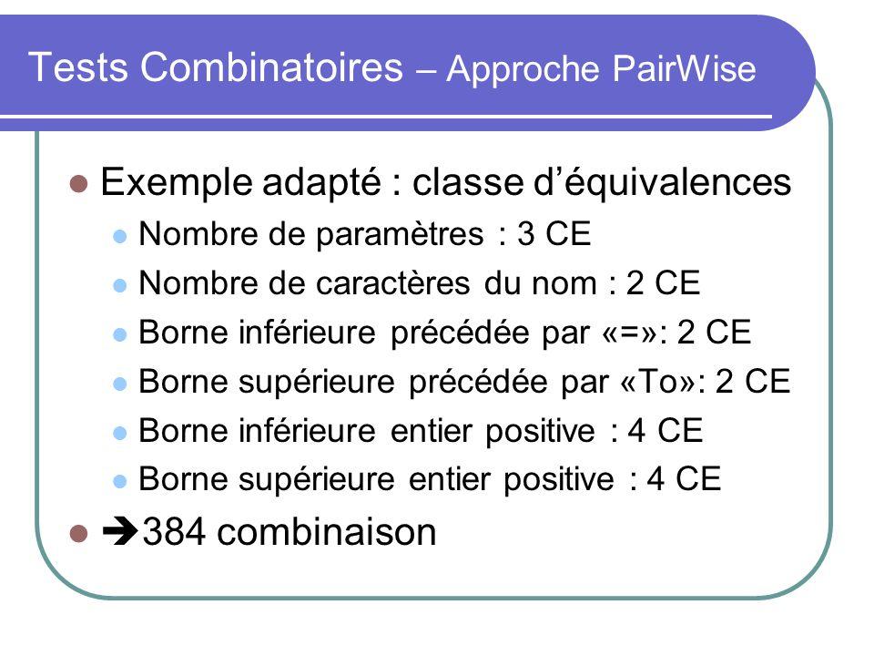Tests Combinatoires – Approche PairWise Exemple adapté : classe déquivalences Nombre de paramètres : 3 CE Nombre de caractères du nom : 2 CE Borne inférieure précédée par «=»: 2 CE Borne supérieure précédée par «To»: 2 CE Borne inférieure entier positive : 4 CE Borne supérieure entier positive : 4 CE 384 combinaison