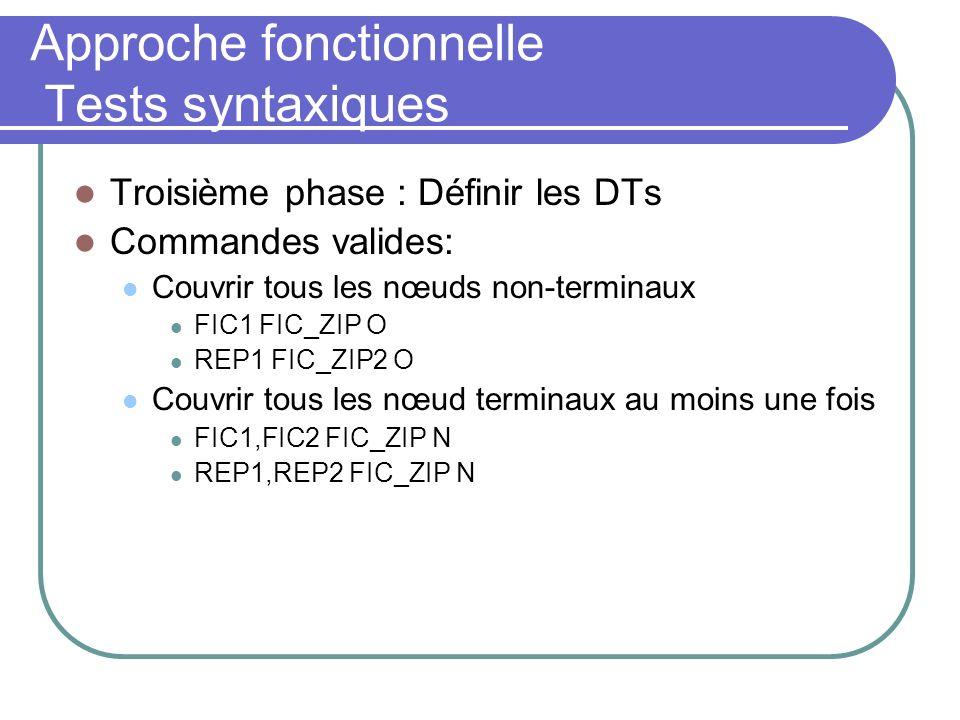 Approche fonctionnelle Tests syntaxiques Troisième phase : Définir les DTs Commandes valides: Couvrir tous les nœuds non-terminaux FIC1 FIC_ZIP O REP1 FIC_ZIP2 O Couvrir tous les nœud terminaux au moins une fois FIC1,FIC2 FIC_ZIP N REP1,REP2 FIC_ZIP N