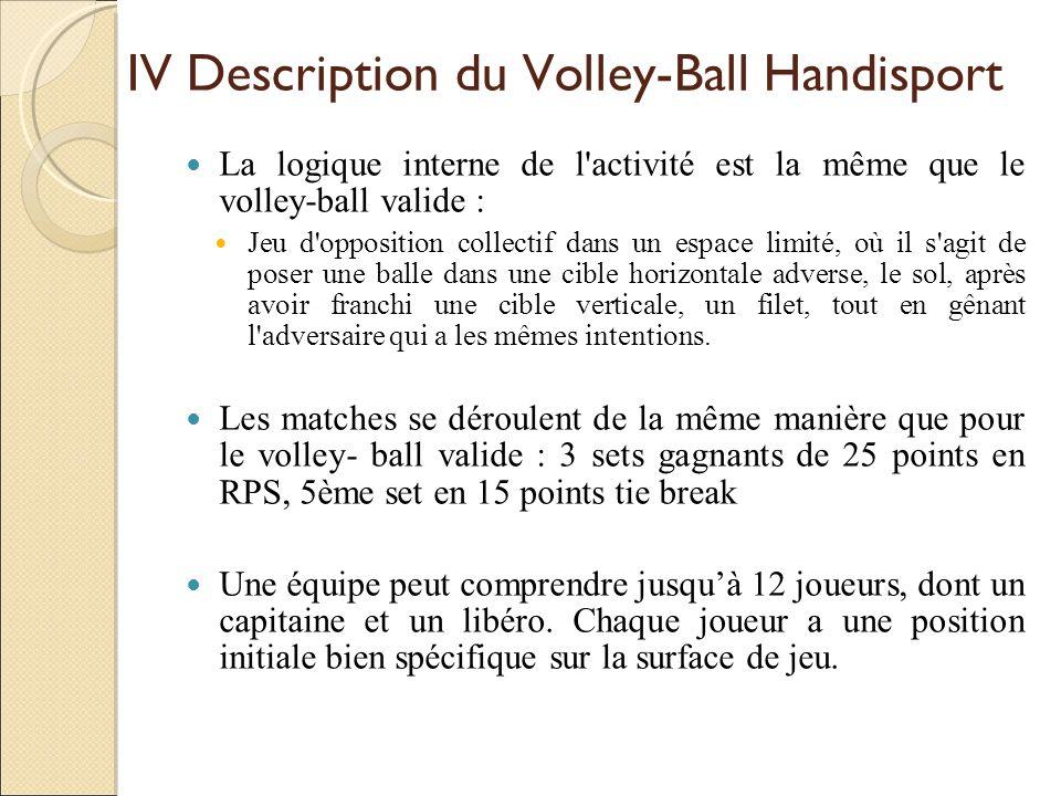 IV Description du Volley-Ball Handisport La logique interne de l'activité est la même que le volley-ball valide : Jeu d'opposition collectif dans un e