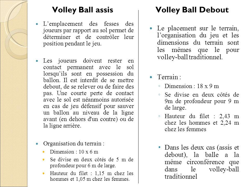 Volley Ball assis Lemplacement des fesses des joueurs par rapport au sol permet de déterminer et de contrôler leur position pendant le jeu. Les joueur