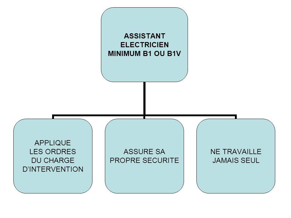 ASSISTANT ELECTRICIEN MINIMUM B1 OU B1V APPLIQUE LES ORDRES DU CHARGE DINTERVENTION ASSURE SA PROPRE SECURITE NE TRAVAILLE JAMAIS SEUL