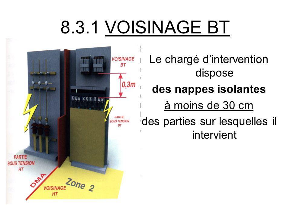 8.3.1 VOISINAGE BT Le chargé dintervention dispose des nappes isolantes à moins de 30 cm des parties sur lesquelles il intervient