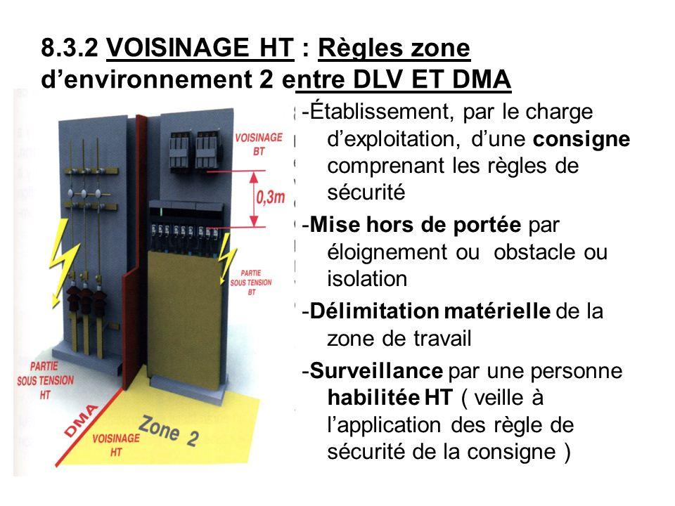 8.3.2 VOISINAGE HT : Règles zone denvironnement 2 entre DLV ET DMA -Établissement, par le charge dexploitation, dune consigne comprenant les règles de