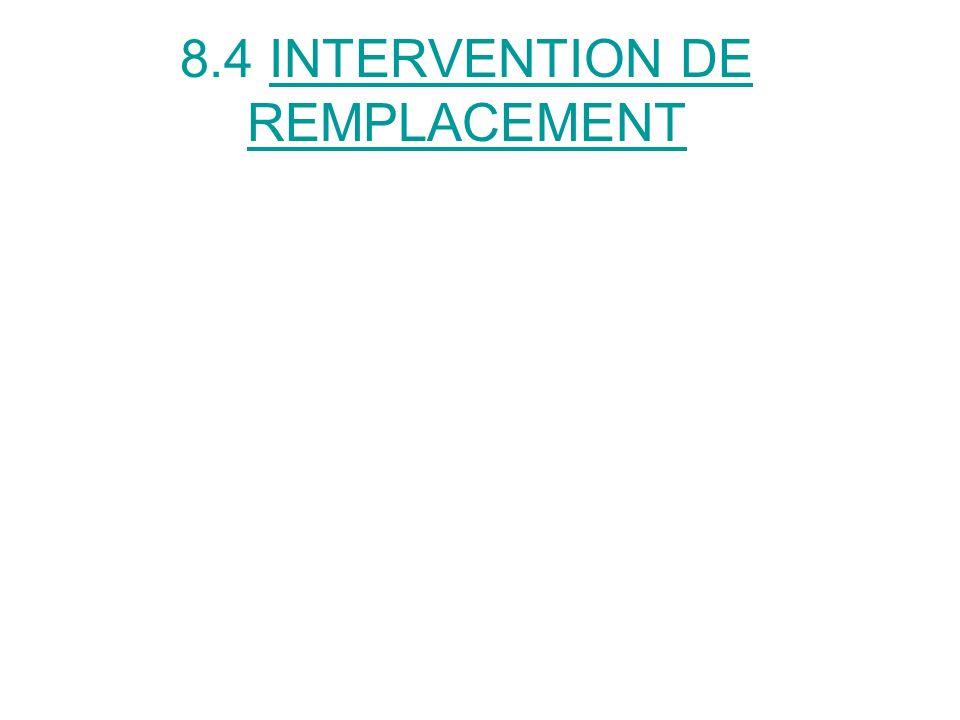 8.4 INTERVENTION DE REMPLACEMENT