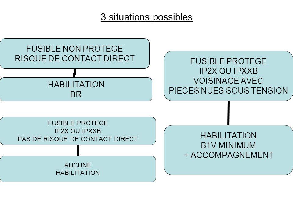 3 situations possibles FUSIBLE NON PROTEGE RISQUE DE CONTACT DIRECT HABILITATION BR FUSIBLE PROTEGE IP2X OU IPXXB PAS DE RISQUE DE CONTACT DIRECT AUCU