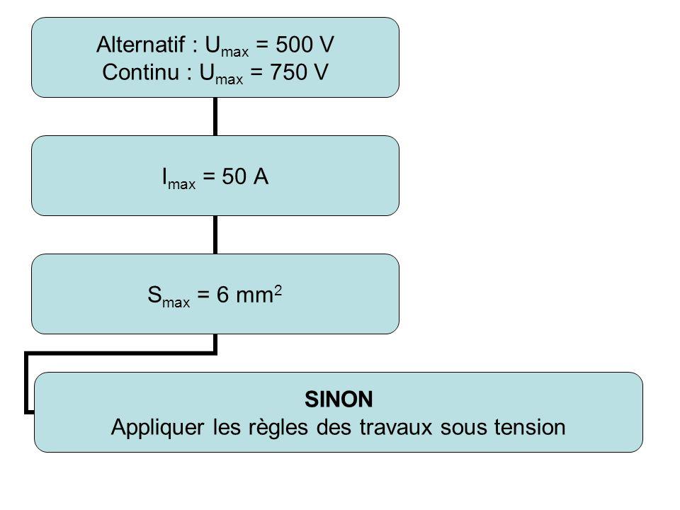 Alternatif : Umax = 500 V Continu : U max = 750 V Imax = 50 A Smax = 6 mm2 SINON Appliquer les règles des travaux sous tension