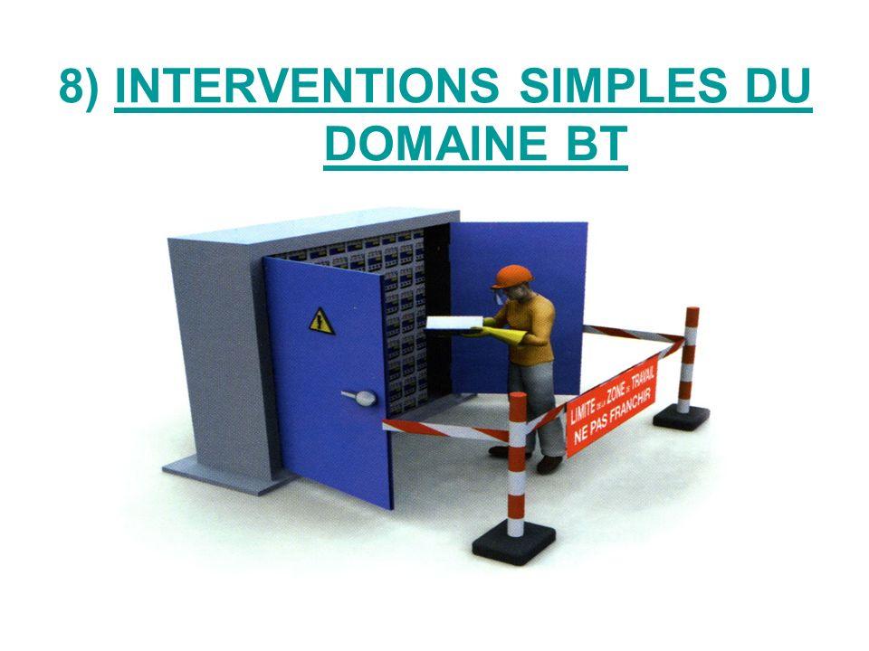 8) INTERVENTIONS SIMPLES DU DOMAINE BT