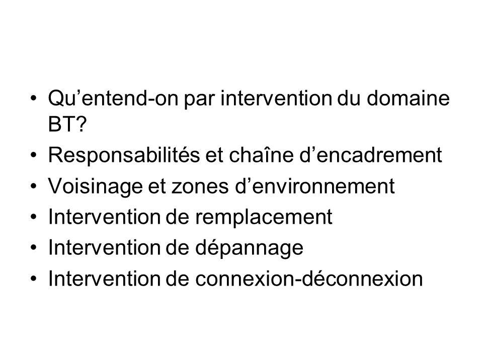 Quentend-on par intervention du domaine BT? Responsabilités et chaîne dencadrement Voisinage et zones denvironnement Intervention de remplacement Inte
