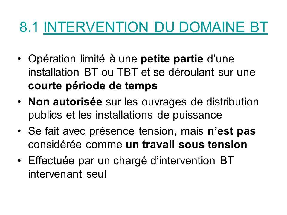 8.1 INTERVENTION DU DOMAINE BT Opération limité à une petite partie dune installation BT ou TBT et se déroulant sur une courte période de temps Non au