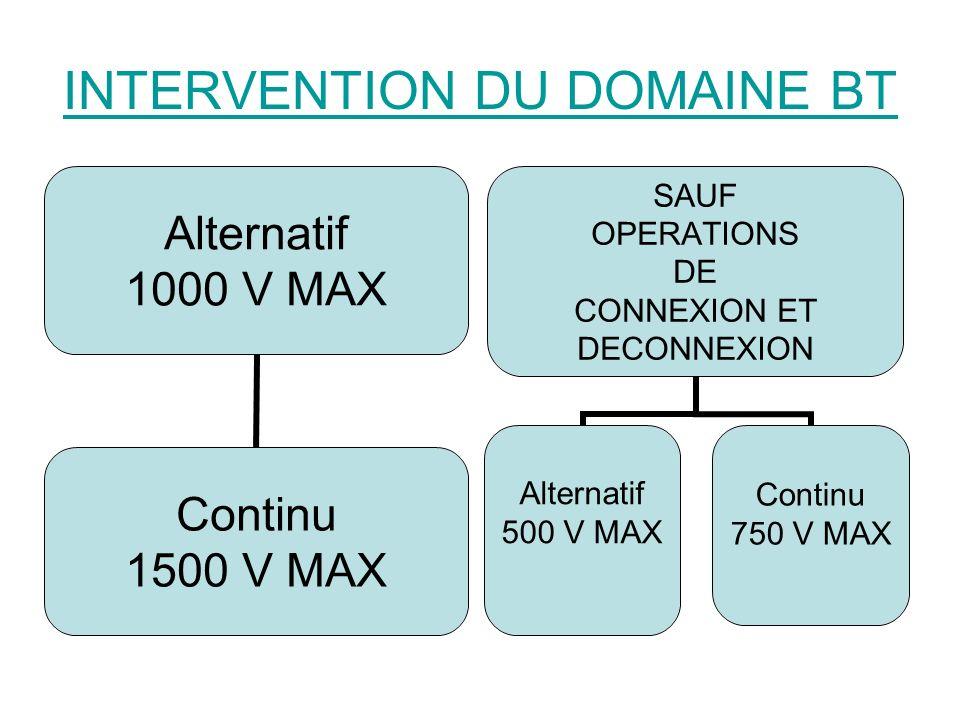INTERVENTION DU DOMAINE BT Alternatif 1000 V MAX Continu 1500 V MAX SAUF OPERATIONS DE CONNEXION ET DECONNEXION Alternatif 500 V MAX Continu 750 V MAX