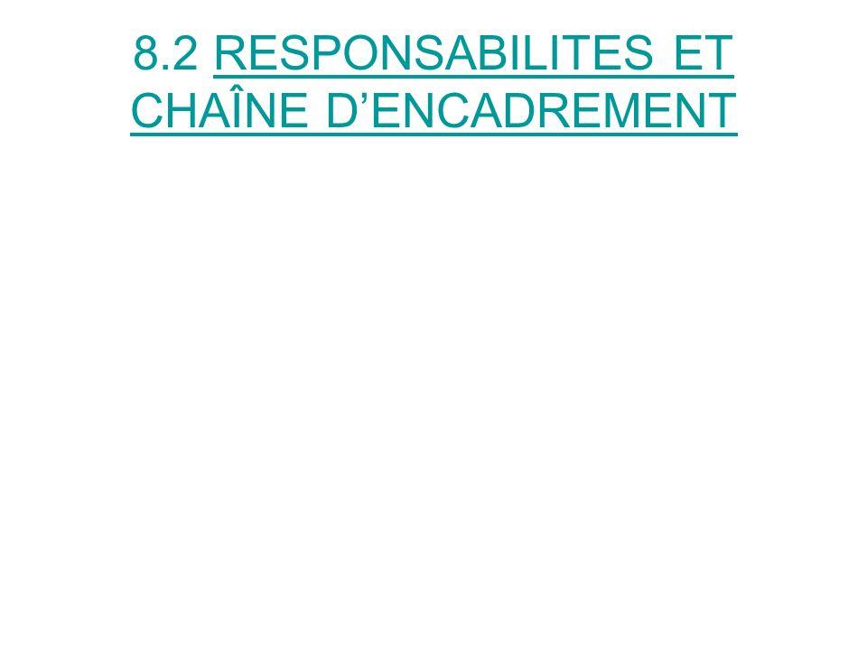 8.2 RESPONSABILITES ET CHAÎNE DENCADREMENT