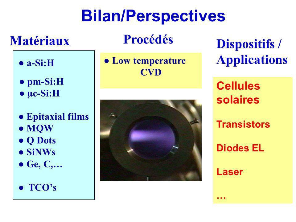 Matériaux pm-Si:H µc-Si:H a-Si:H Epitaxial films MQW Q Dots SiNWs Ge, C,… TCOs Procédés Low temperature CVD Dispositifs / Applications Cellules solair