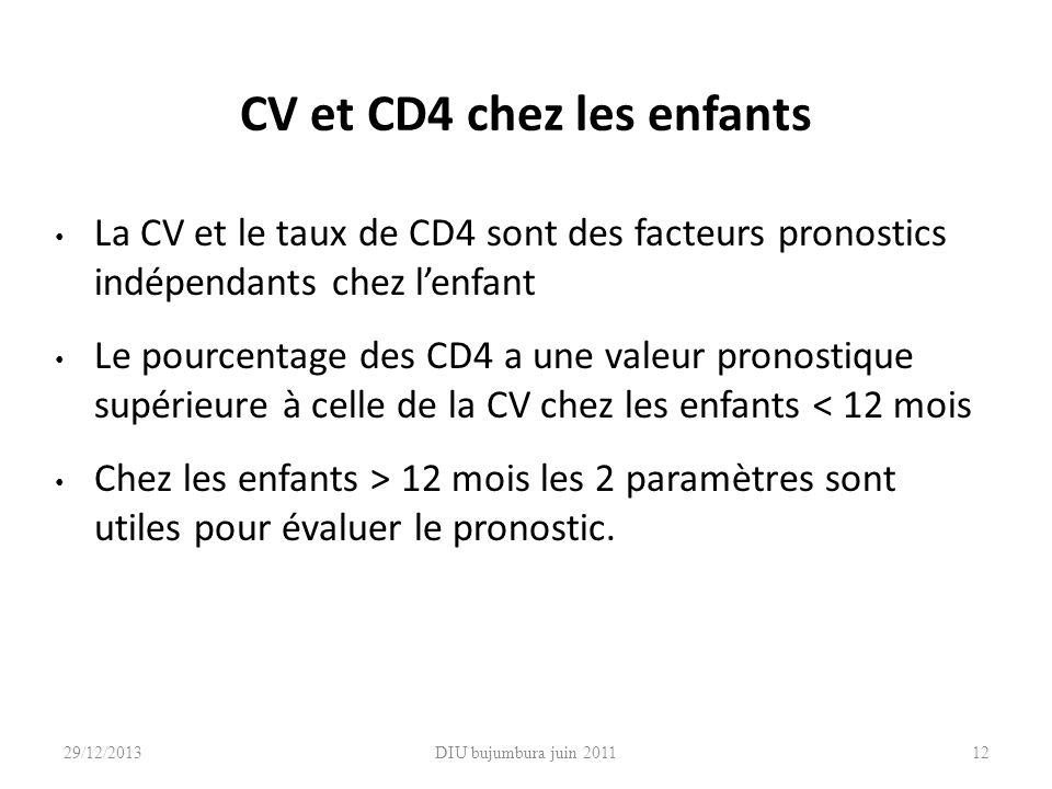 DIU bujumbura juin 201112 CV et CD4 chez les enfants La CV et le taux de CD4 sont des facteurs pronostics indépendants chez lenfant Le pourcentage des