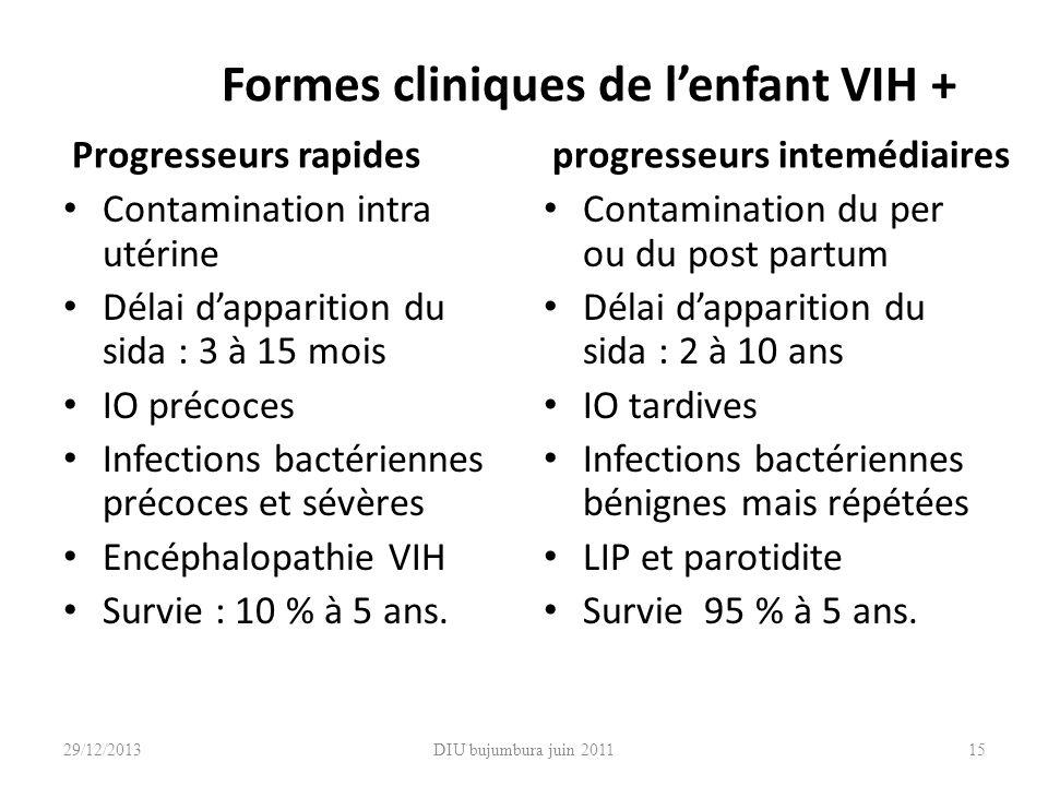 DIU bujumbura juin 201115 Formes cliniques de lenfant VIH + Contamination intra utérine Délai dapparition du sida : 3 à 15 mois IO précoces Infections