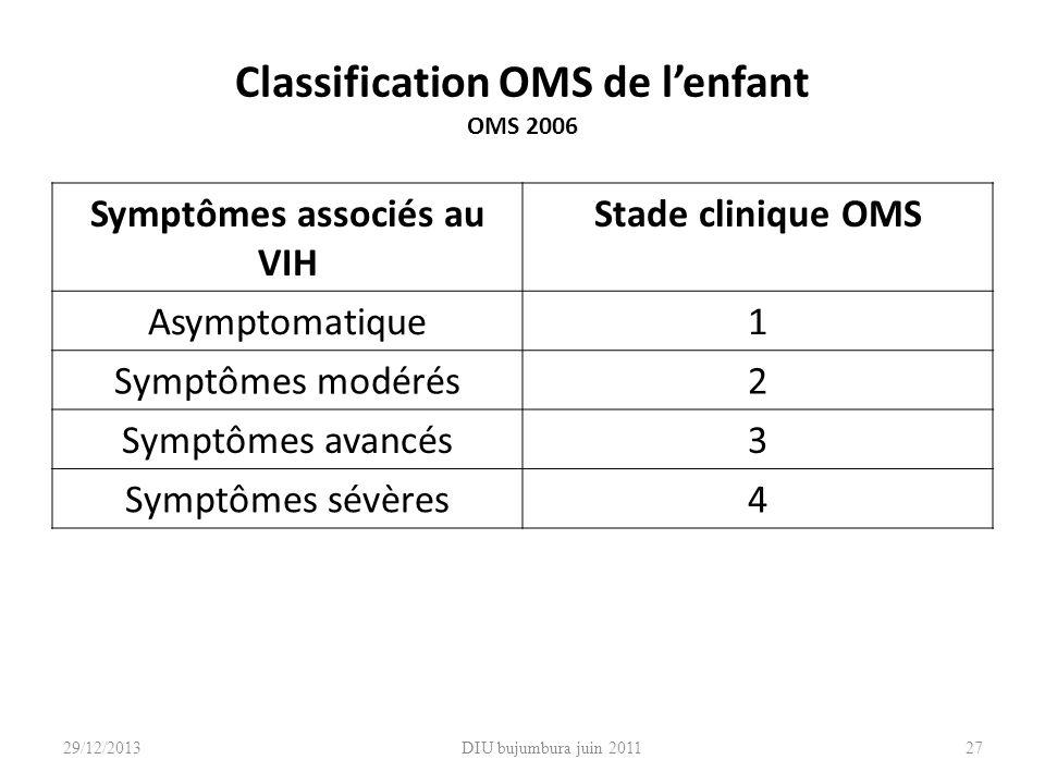 Classification OMS de lenfant OMS 2006 Symptômes associés au VIH Stade clinique OMS Asymptomatique1 Symptômes modérés2 Symptômes avancés3 Symptômes sé