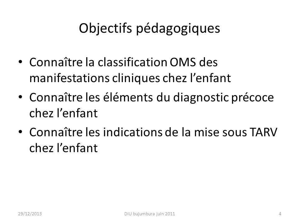 Objectifs pédagogiques Connaître la classification OMS des manifestations cliniques chez lenfant Connaître les éléments du diagnostic précoce chez len