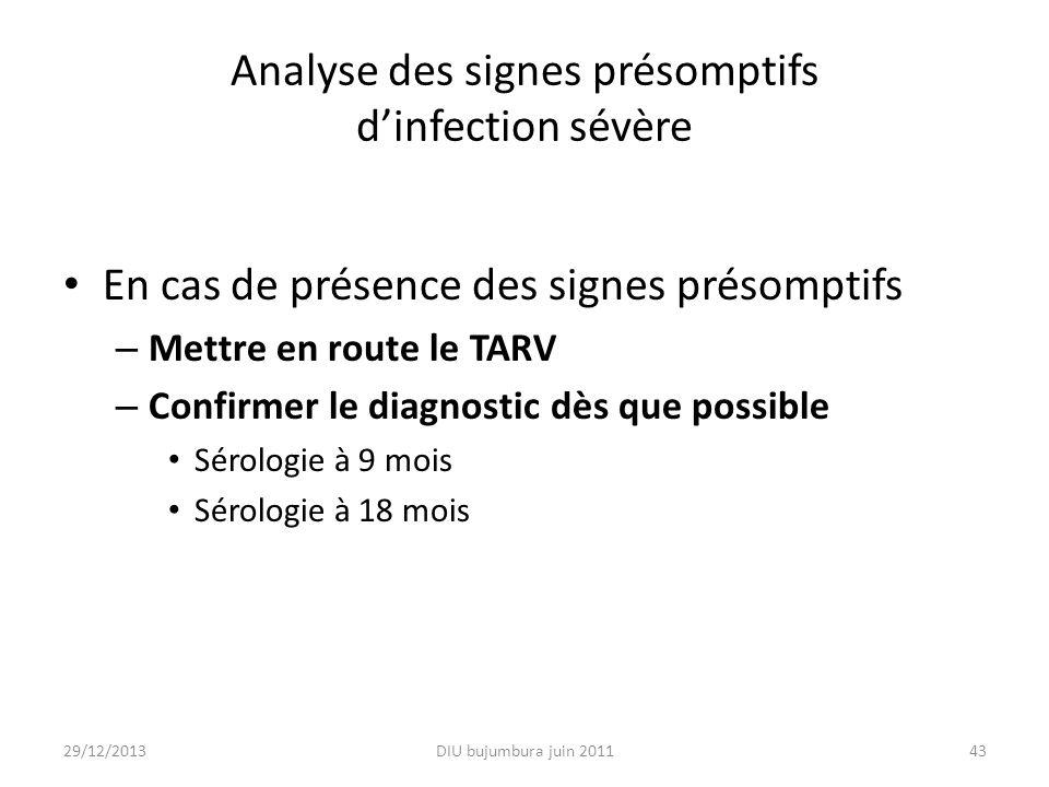 Analyse des signes présomptifs dinfection sévère En cas de présence des signes présomptifs – Mettre en route le TARV – Confirmer le diagnostic dès que